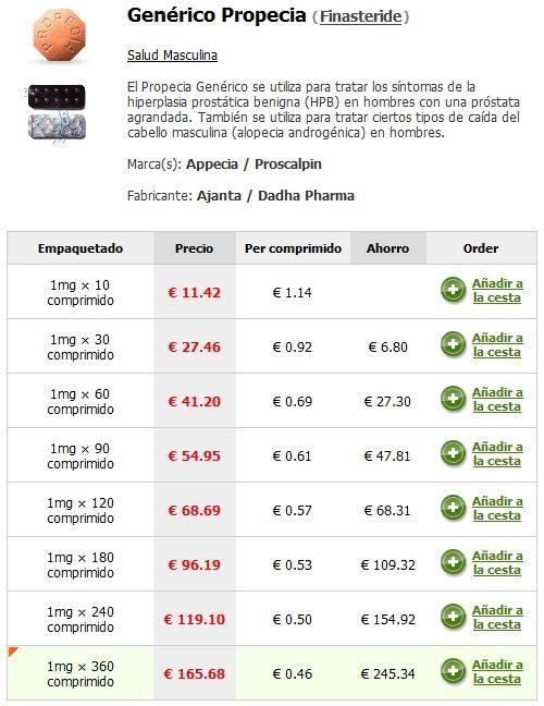 venta de propecia en venezuela